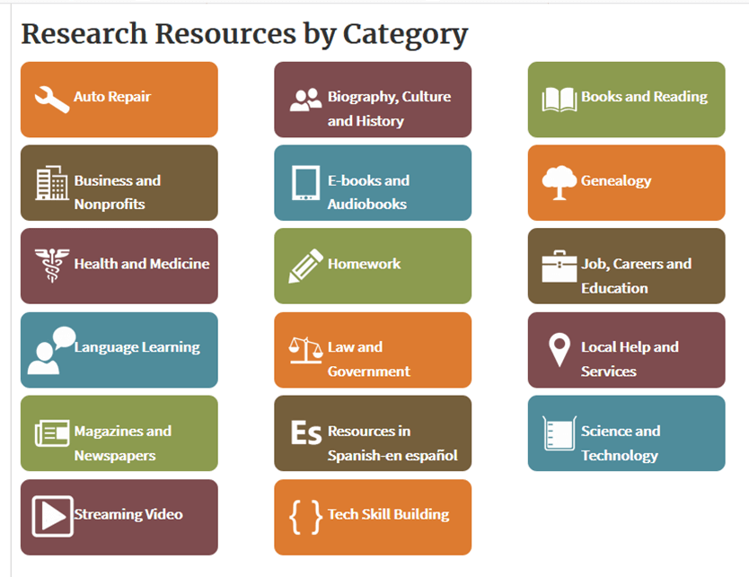 All Online Resources at WCCLS